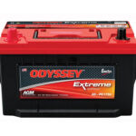 The Best Group 65 Battery – Buyer's Guide